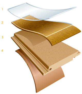 Laminate Flooring Layers